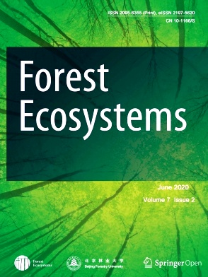 《森林生态系统(英文版)》季刊征稿